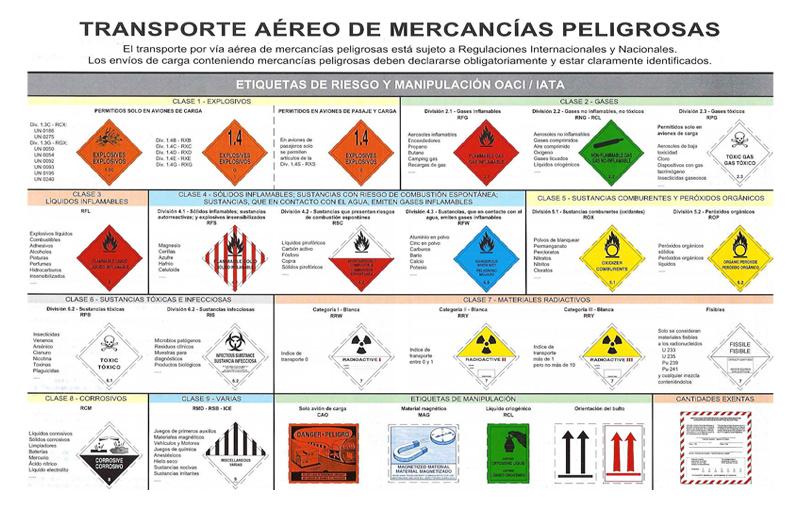 Especializados en transporte de mercancías peligrosas